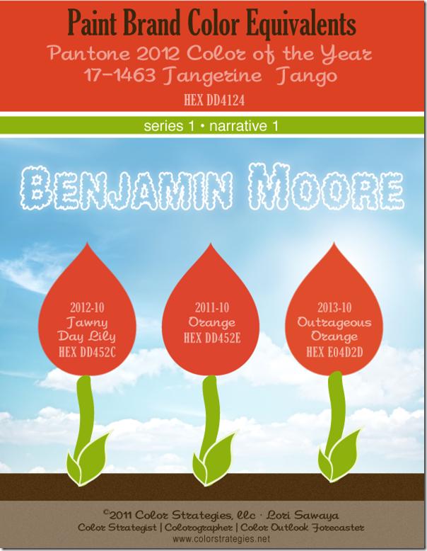 for Benjamin moore pantone