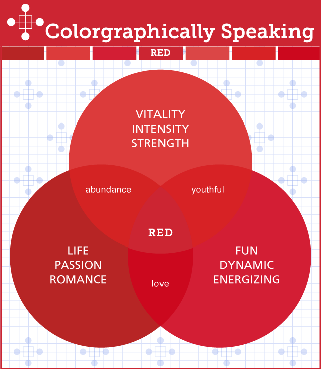 Colorgraphically Speaking - The Meaning of Red