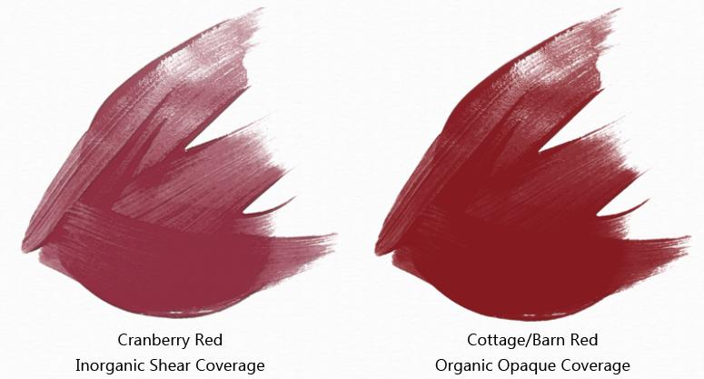 Behr Paint Inorganic Organic Colorants