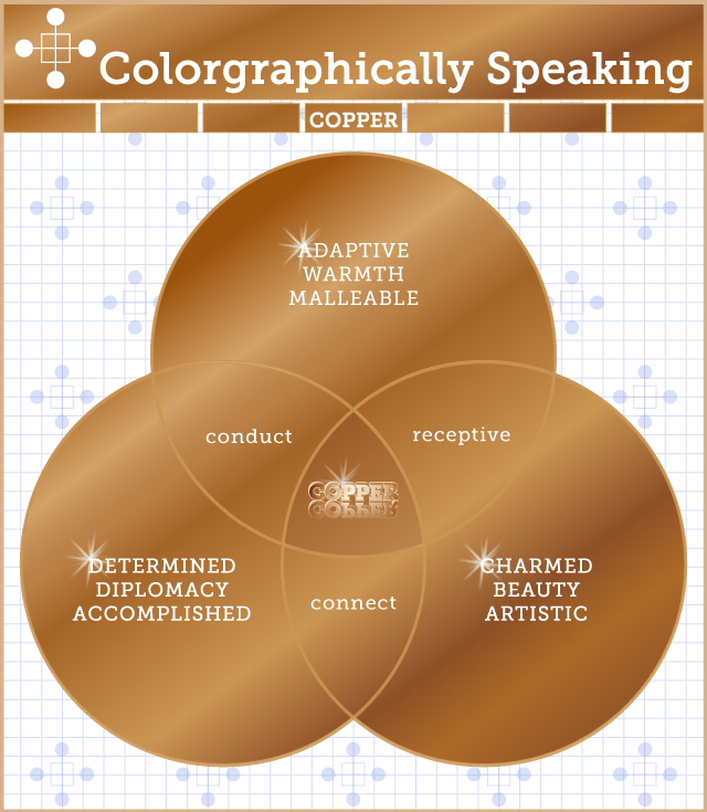 Color Psychology Meaning of Copper