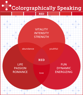 Colorgraphically speaking archives for Pink color psychology