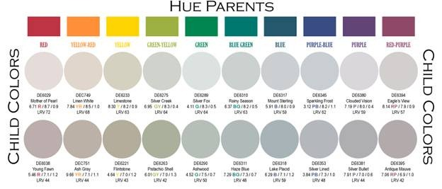 How to unlock the secrets of paint color palettes Different colours of grey paint