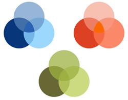 Example of Color Undertones