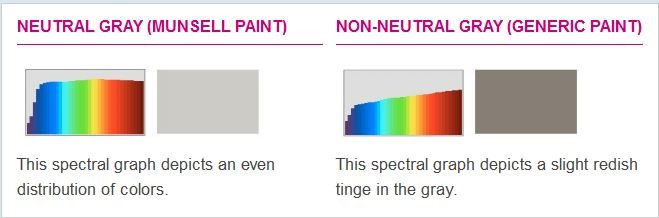 Neutral Paint Colors For Staging