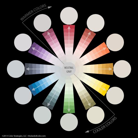 Is Black A Neutral Color thelandofcolor