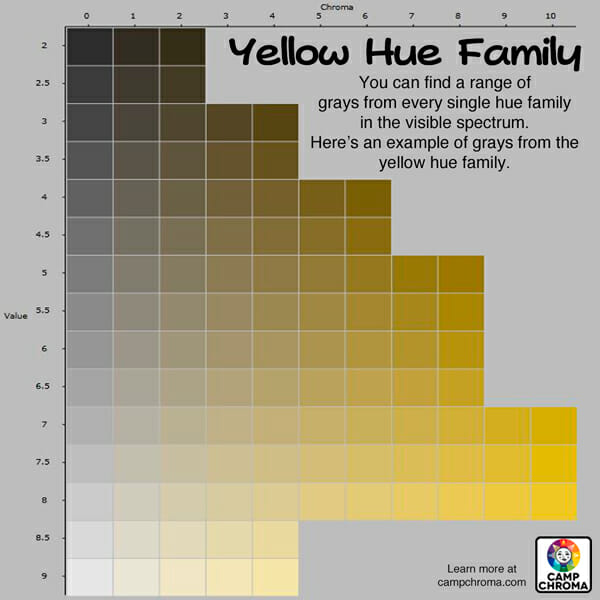 Colors That Go With Yellow Part - 39: True Neutral Gray
