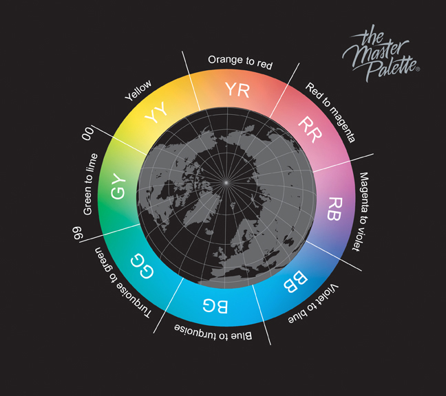 The Master Palette Hue Families