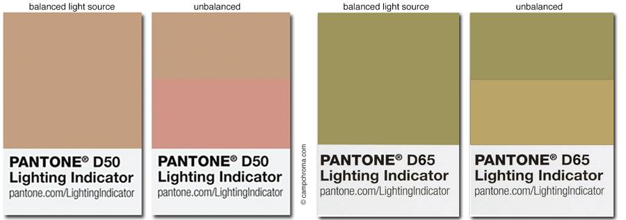 Pantone-Lighting-Stickers D50 D65